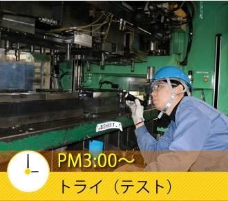 PM3:00〜 トライ(テスト)