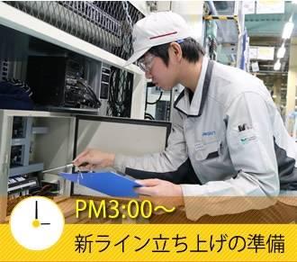 PM3:00〜 新ライン立ち上げの準備