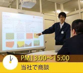 PM13:00〜15:00 当社で商談