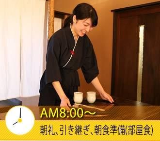 AM8:00〜 朝礼、引き継ぎ、朝食準備(部屋食)