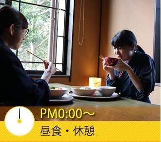 PM0:00〜 昼食・休憩